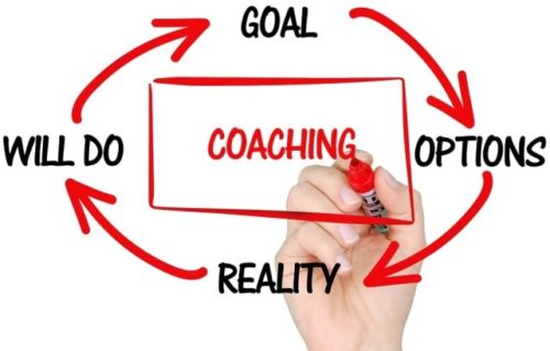 Things To Keep In Mind Before Going For An Ontological Coaching Certification Program In Singapore 1