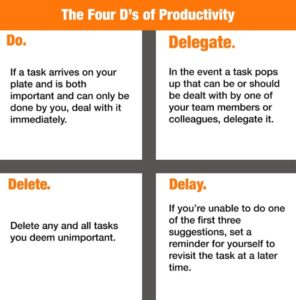 Use the 4 D's of Productivity to Better Organize you To Do List