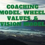 Coaching Model: Wheel, Values, and Vision model