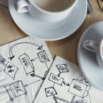 24 Business Ideas That Could Be Worth Millions